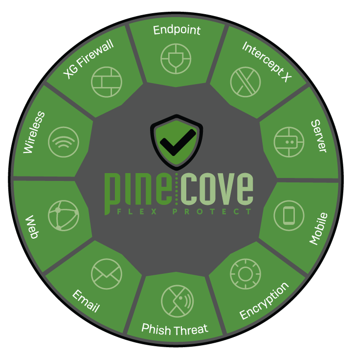 Pine Cove Flex Protect